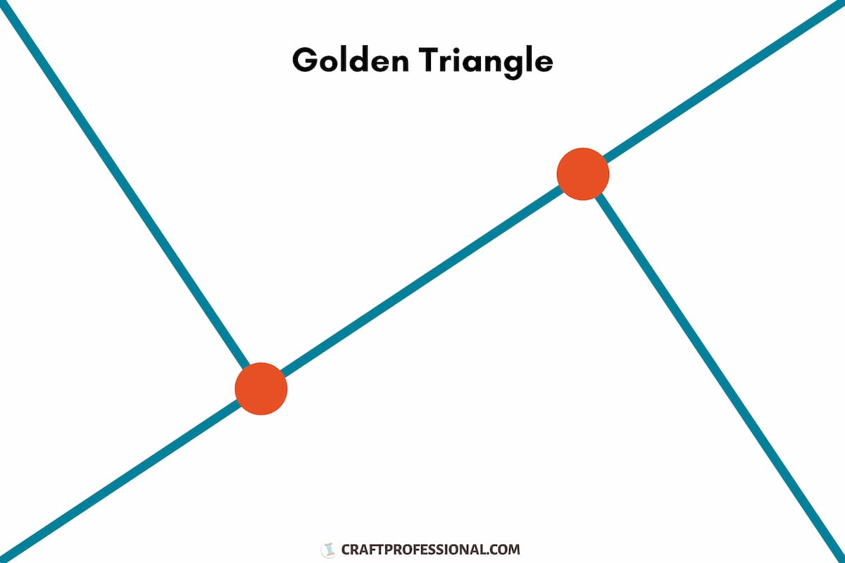 Golden triangle for photography diagram