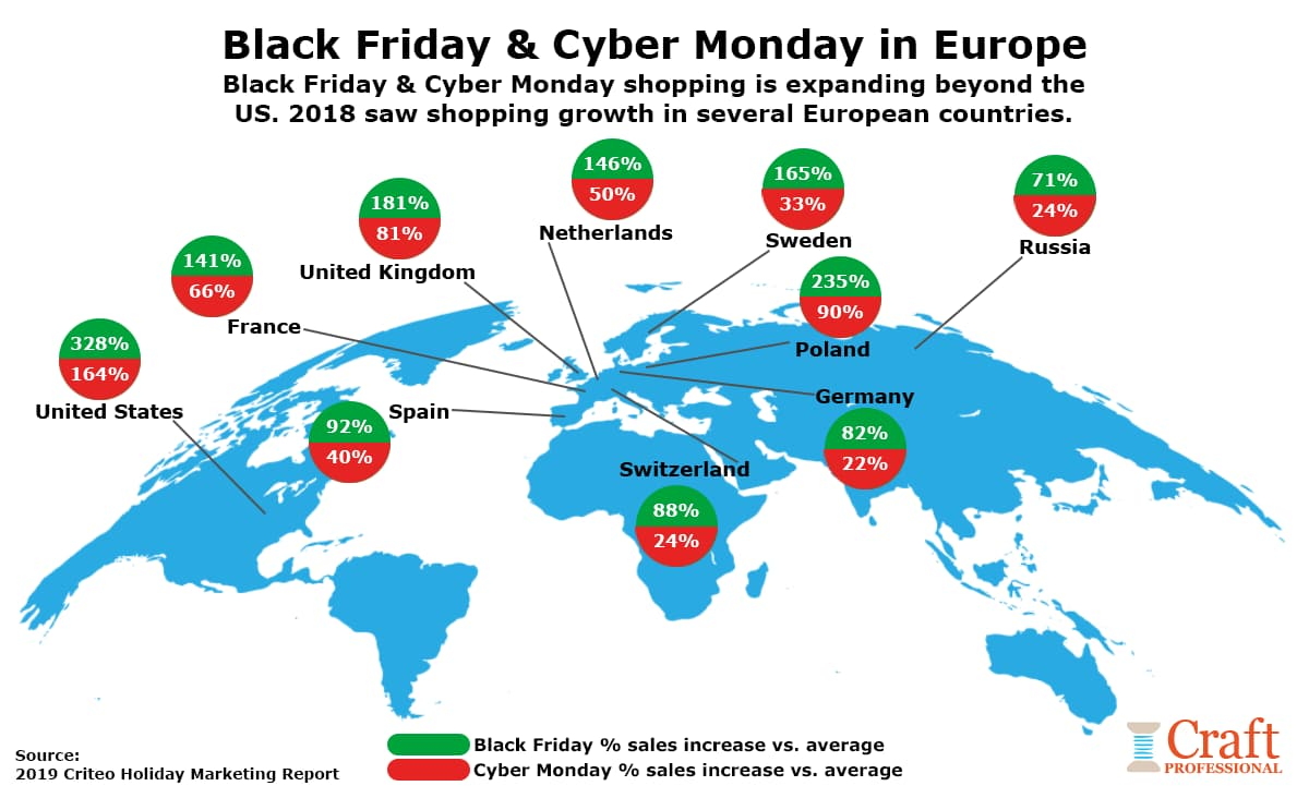 World map shows increases in Black Friday and Cyber Monday shopping in Europe.