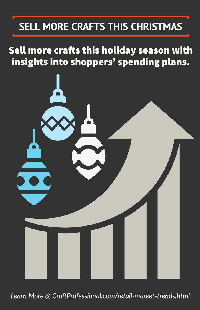 Sell more craft this Christmas with insights into shoppers' spending plans.